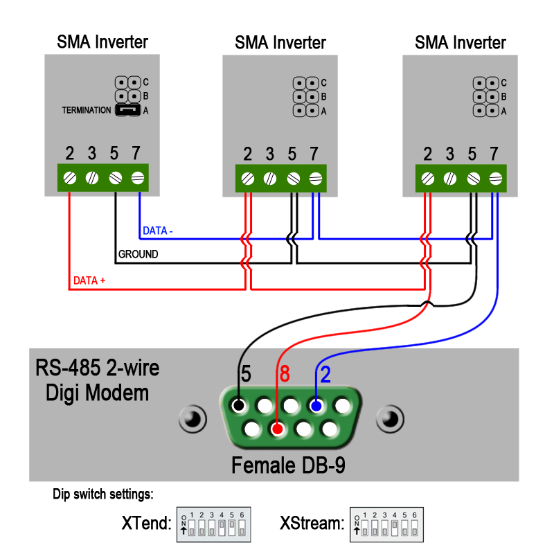 SMA Inverter Cable map